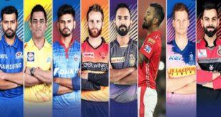 IPL Final Team Squad 2020