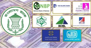 Bad Loan of Banking Sector of Bangladesh