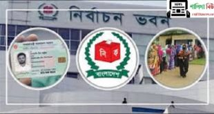 Number of Voter in Bangladesh