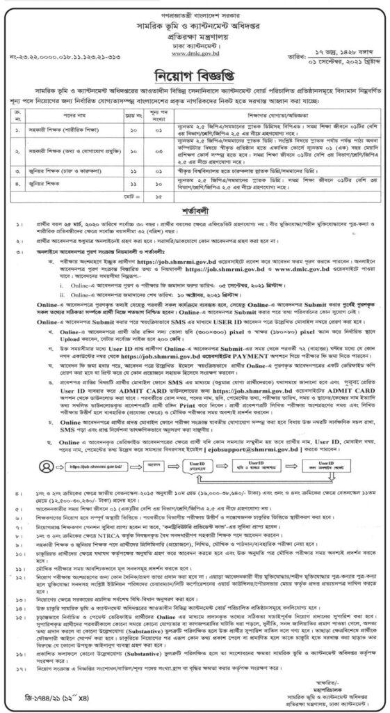 Teacher Job Circular 2021
